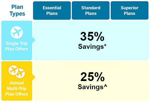 Travel Insurance Promotions - Best Offers & Deals ...